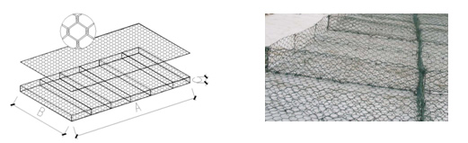 Gabions mat specifications